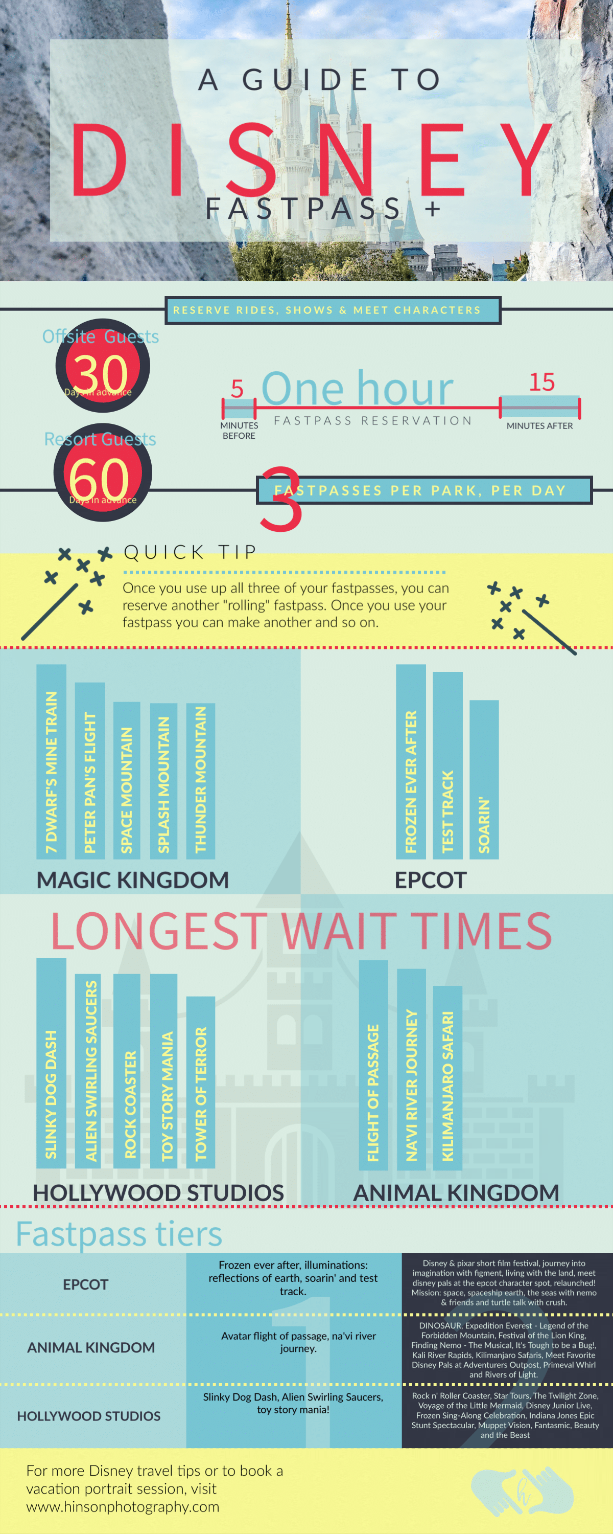 Fastpass Disney tips infographic