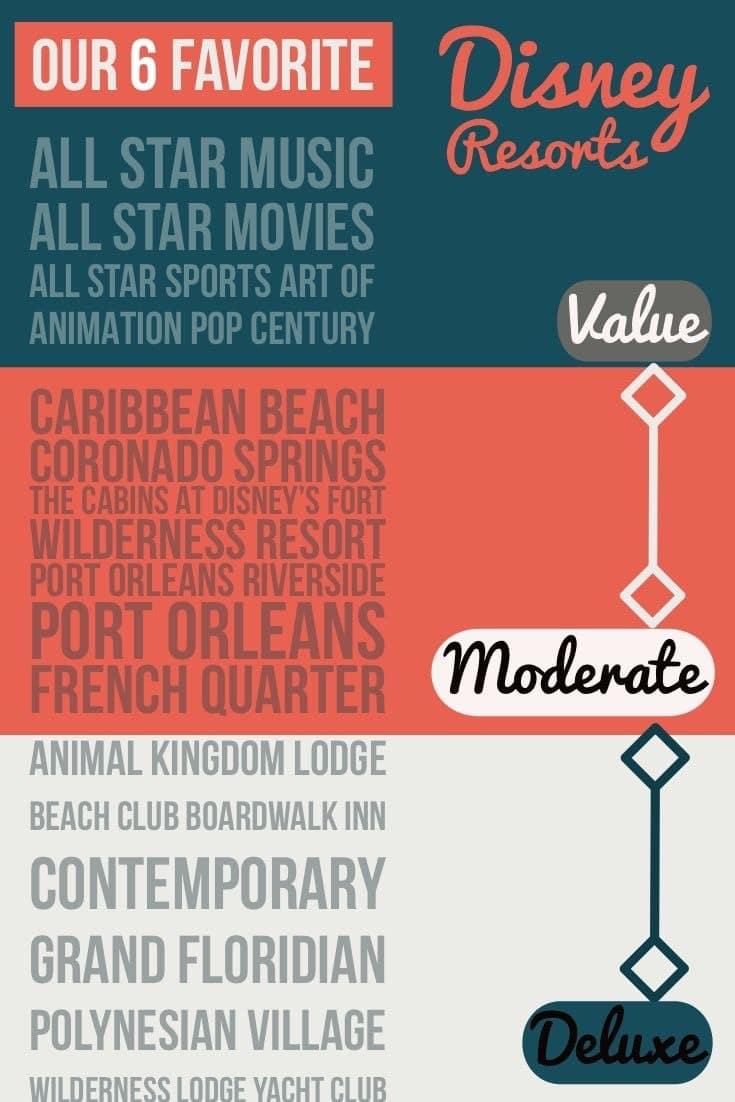 Photographers in Orlando fl favorite Disney Resorts